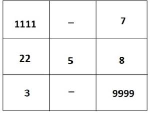 Нумерология дата рождения квадрат пифагора сексуальность автоматически