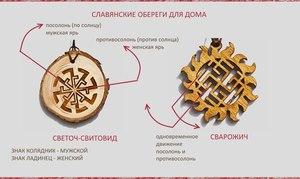 Значение и описание оберегов и амулетов у славян в древней Руси