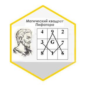 матрица Пифагора по дате рождения