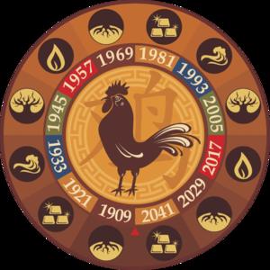 Совместимость Петуха и Обезьяны по гороскопу: плюсы и минусы пар, сохранение отношений