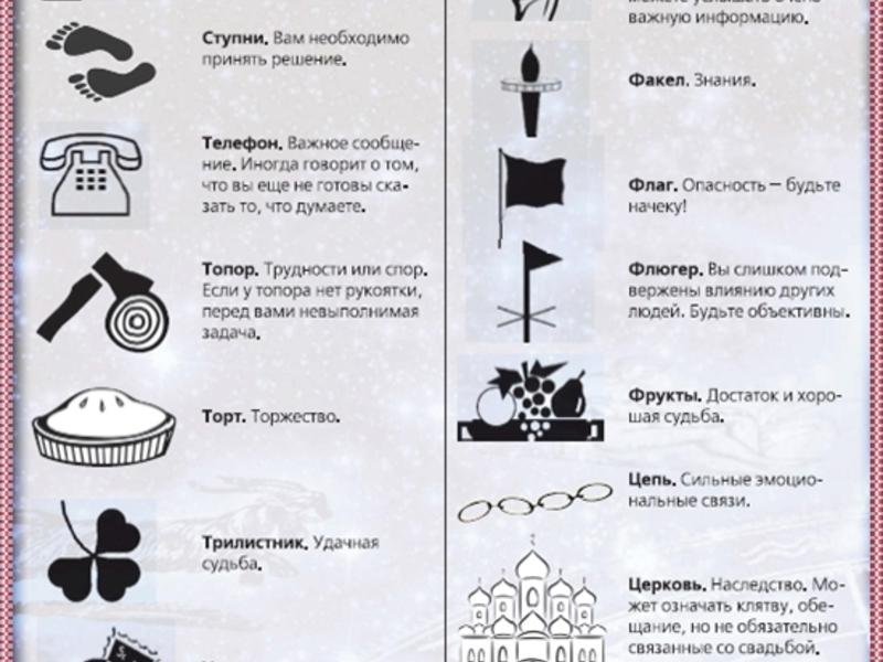 Отливка воском: обозначения фигур и их расшифровка