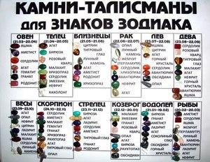 Особенности выбора камней