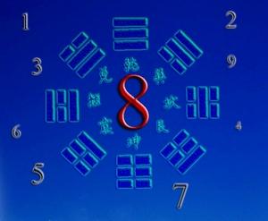 Нумерология для бизнеса