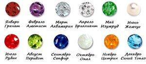 Как человеку узнать свой камень-талисман, дерево-покровителя и тотемное животное по знаку Зодиака